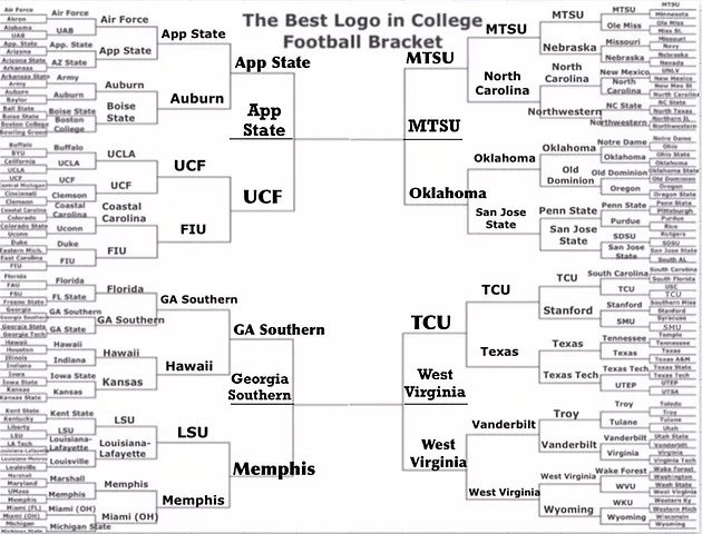 Best Logo in College Football bracket